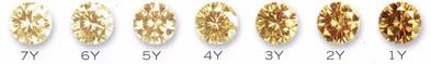 Ein gelber Diamant